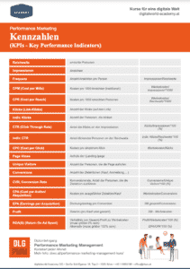 KPI chet-sheet für den Performance Marketing Kurs